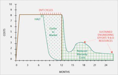 halt_hass_economics.jpg